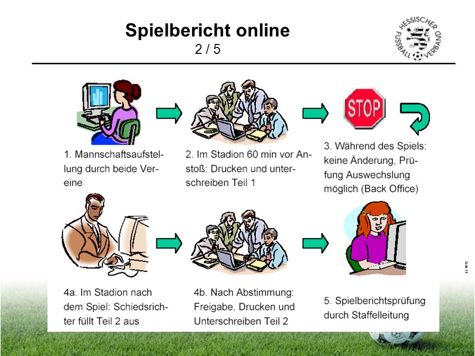 Spielbericht online 2 / 5