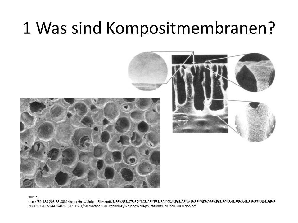 1 Was sind Kompositmembranen