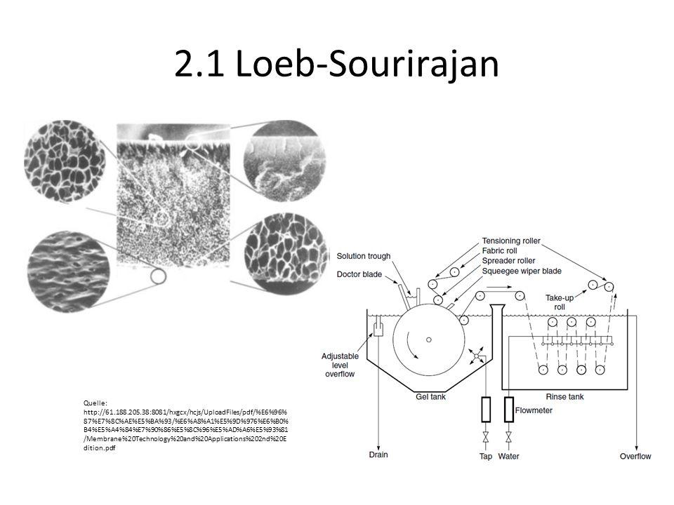 2.1 Loeb-Sourirajan