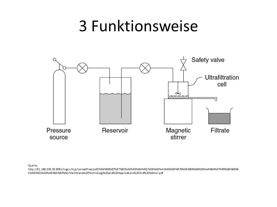 3 Funktionsweise