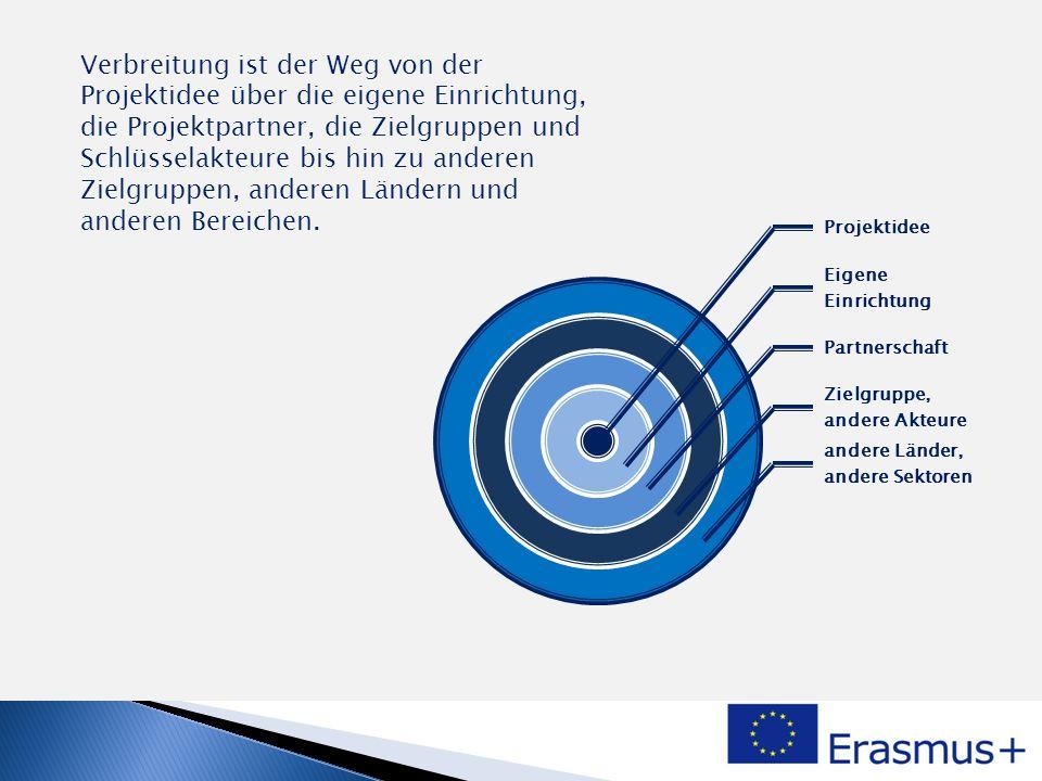 Verbreitung ist der Weg von der Projektidee über die eigene Einrichtung, die Projektpartner, die Zielgruppen und Schlüsselakteure bis hin zu anderen Zielgruppen, anderen Ländern und anderen Bereichen.
