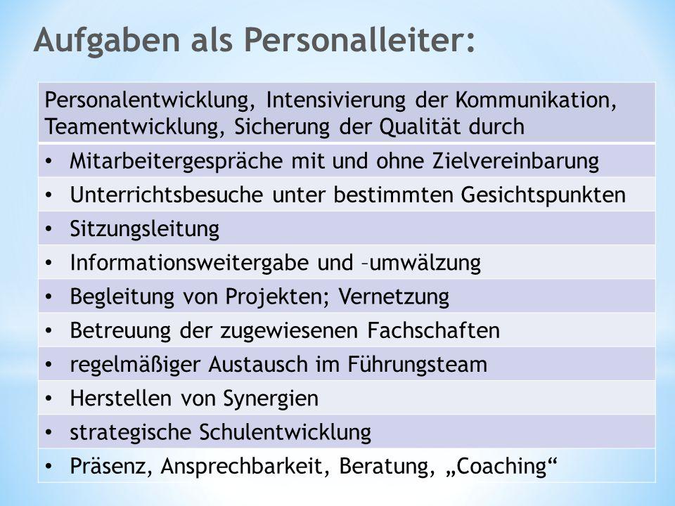 Aufgaben als Personalleiter: