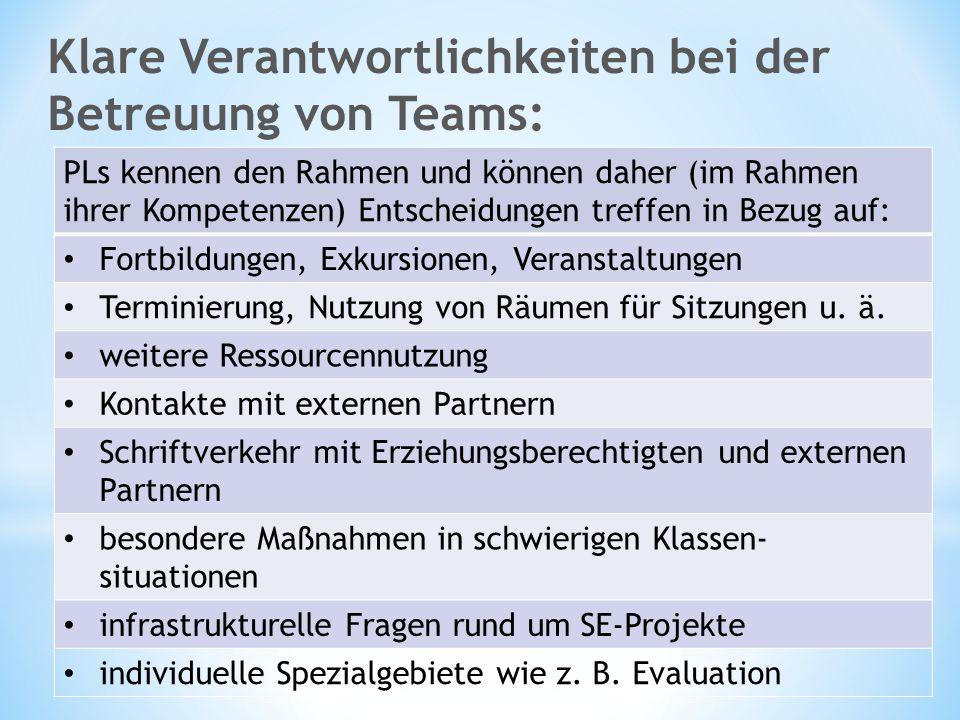 Klare Verantwortlichkeiten bei der Betreuung von Teams: