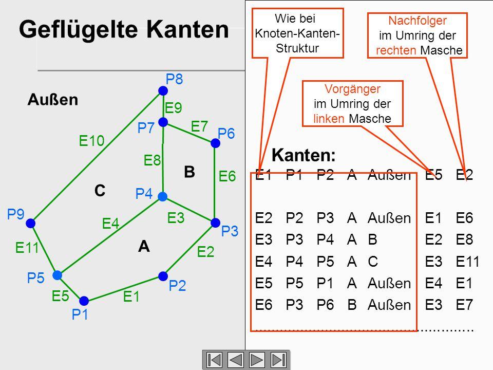 Geflügelte Kanten Kanten: Außen B C A P8 E9 E7 P7 P6 E10 E8 E6