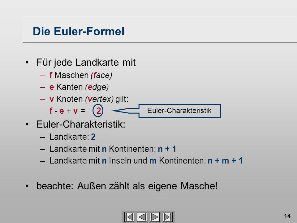 Euler-Charakteristik