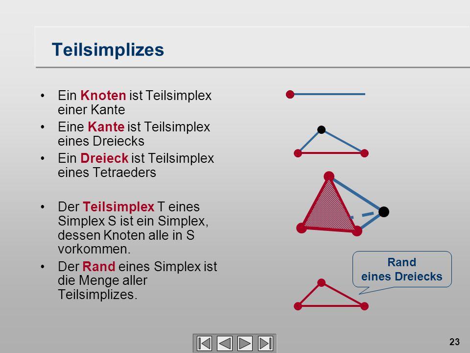Teilsimplizes Ein Knoten ist Teilsimplex einer Kante