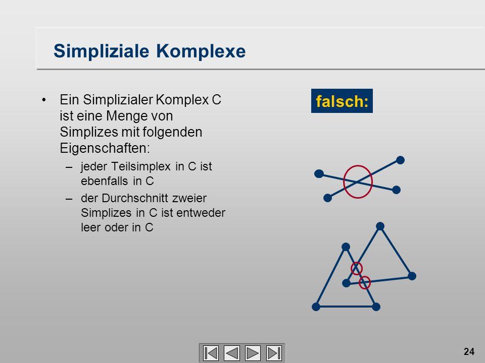 Simpliziale Komplexe falsch: