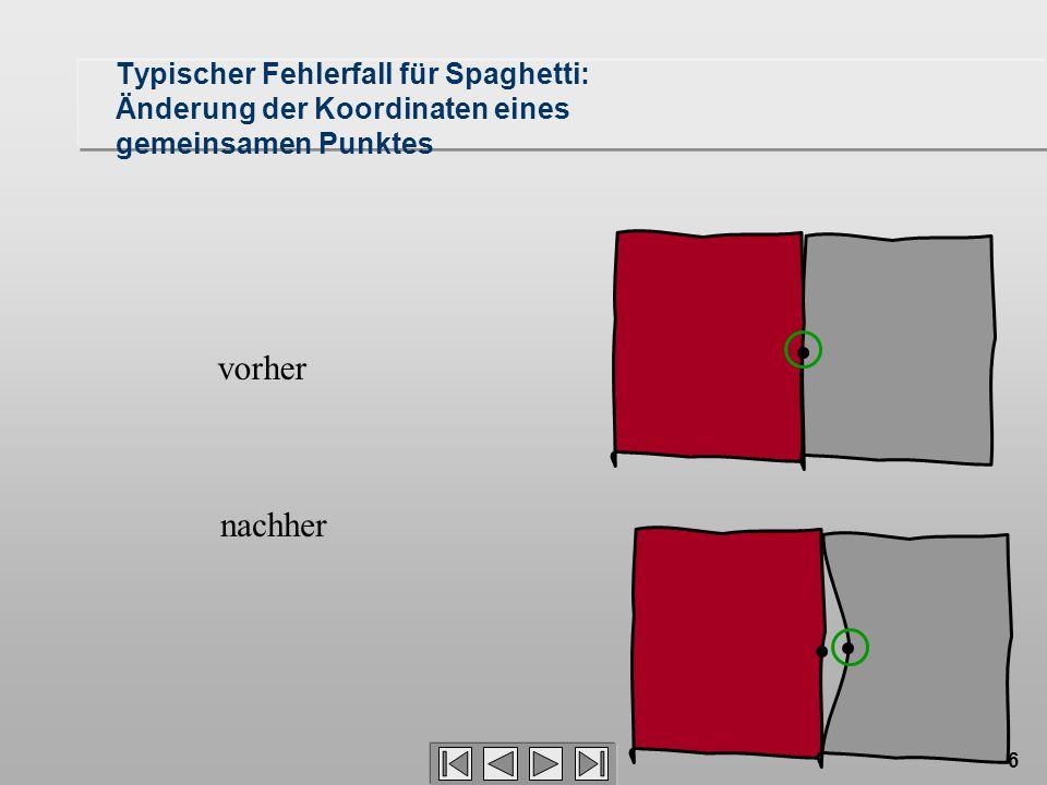 Typischer Fehlerfall für Spaghetti: Änderung der Koordinaten eines gemeinsamen Punktes