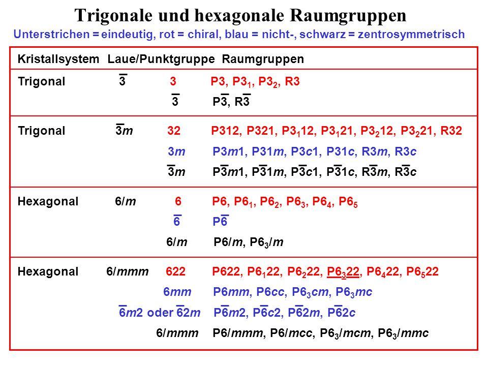 Trigonale und hexagonale Raumgruppen
