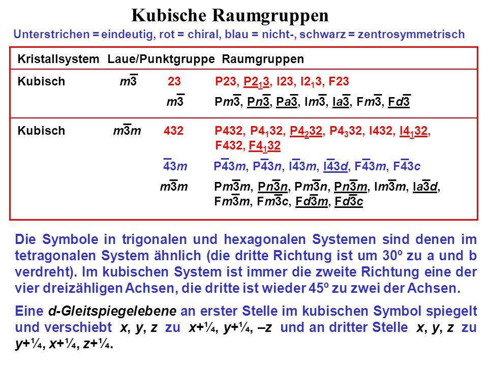 Kubische Raumgruppen Unterstrichen = eindeutig, rot = chiral, blau = nicht-, schwarz = zentrosymmetrisch.