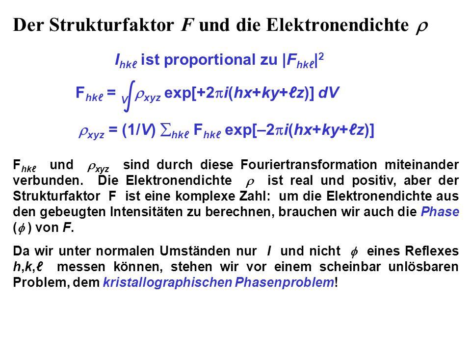 Der Strukturfaktor F und die Elektronendichte 