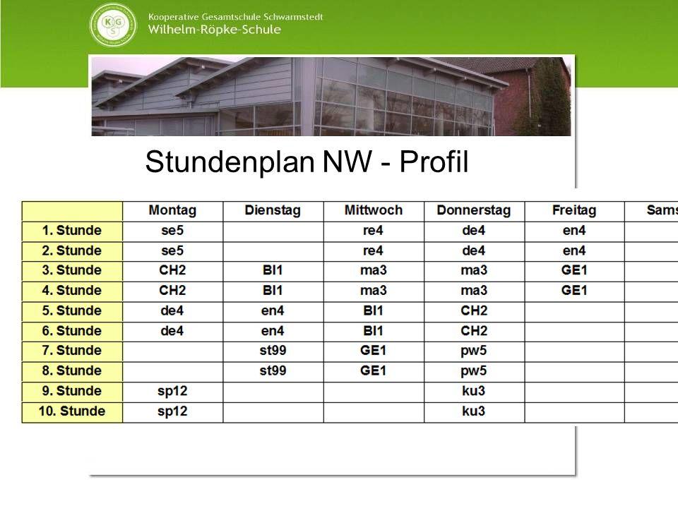 Stundenplan NW - Profil
