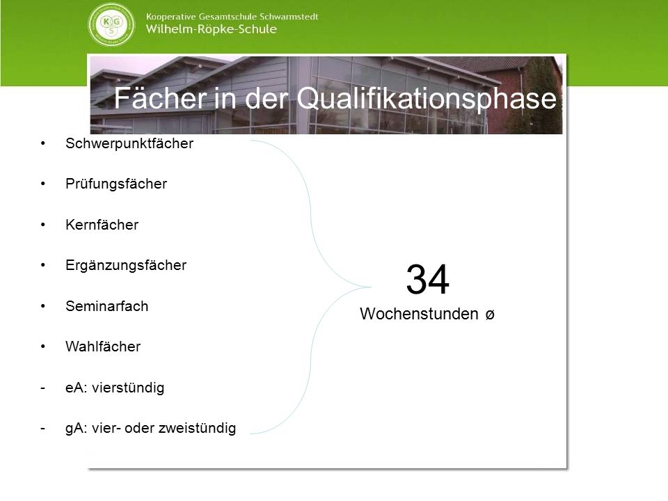 Fächer in der Qualifikationsphase