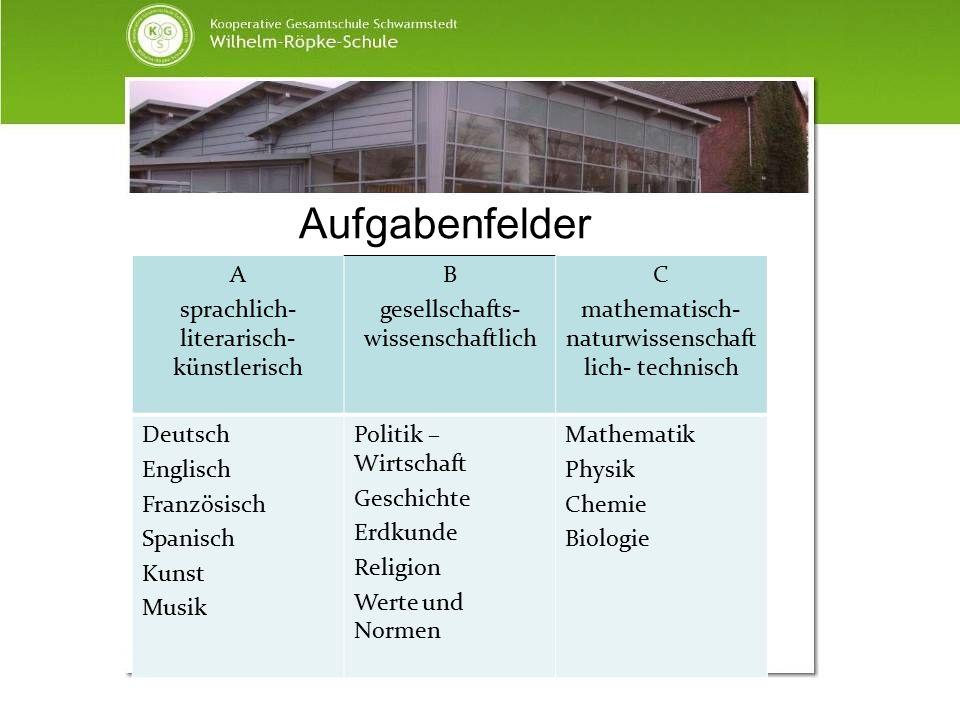 Aufgabenfelder A sprachlich- literarisch- künstlerisch B