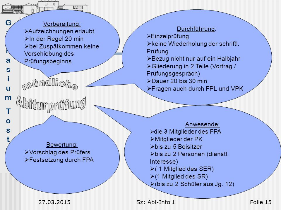 mündliche Abiturprüfung Vorbereitung: Durchführung: