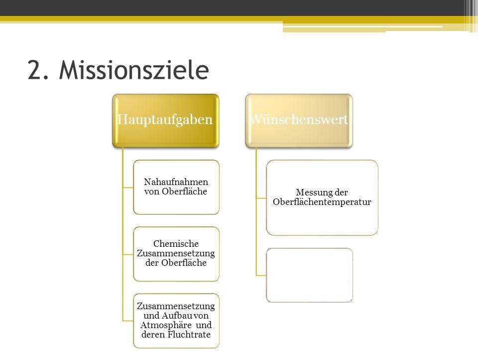 2. Missionsziele Messung der Oberflächentemperatur Hauptaufgaben