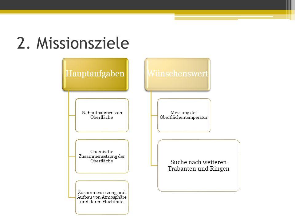 2. Missionsziele Suche nach weiteren Trabanten und Ringen