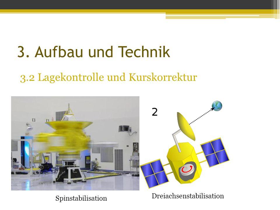 3. Aufbau und Technik 3.2 Lagekontrolle und Kurskorrektur