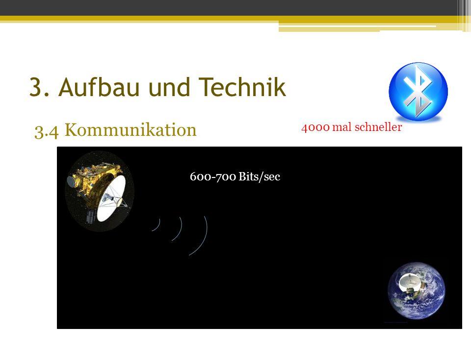 3. Aufbau und Technik 3.4 Kommunikation 4000 mal schneller