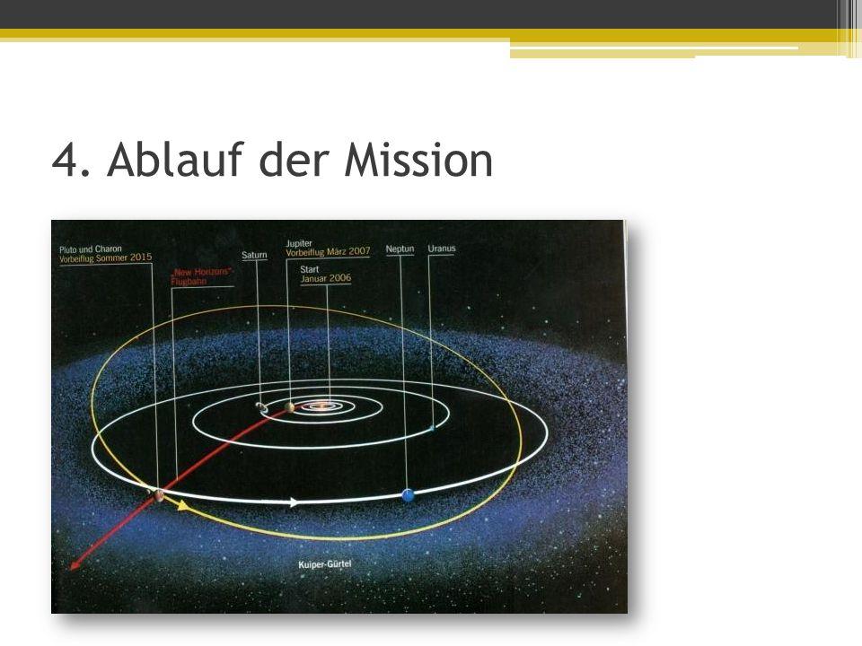 4. Ablauf der Mission