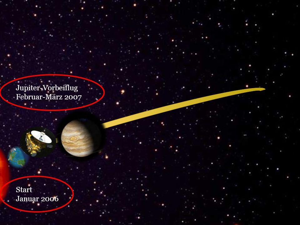 Jupiter-Vorbeiflug Februar-März 2007 Start Januar 2006