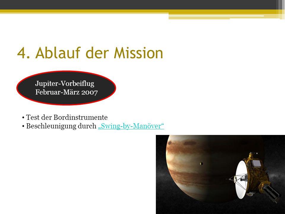 4. Ablauf der Mission Jupiter-Vorbeiflug Februar-März 2007