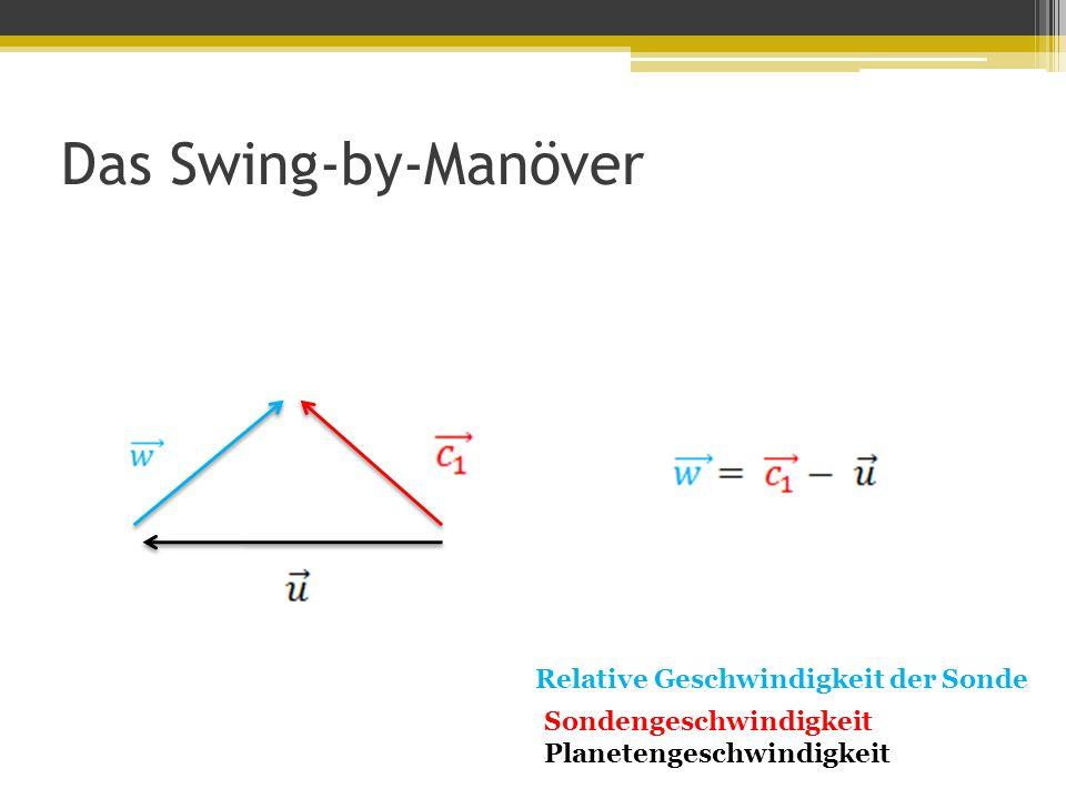 Das Swing-by-Manöver Relative Geschwindigkeit der Sonde
