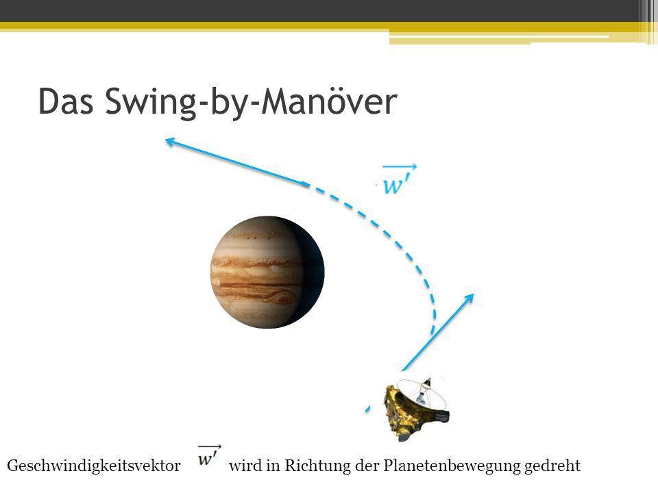 Das Swing-by-Manöver Geschwindigkeitsvektor wird in Richtung der Planetenbewegung gedreht.