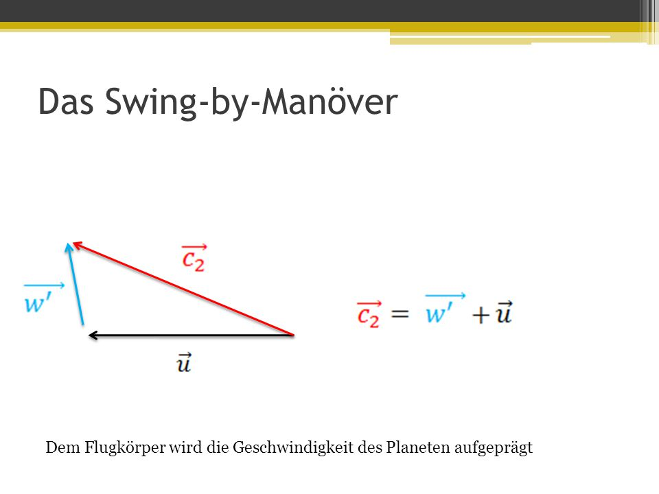 Das Swing-by-Manöver Dem Flugkörper wird die Geschwindigkeit des Planeten aufgeprägt