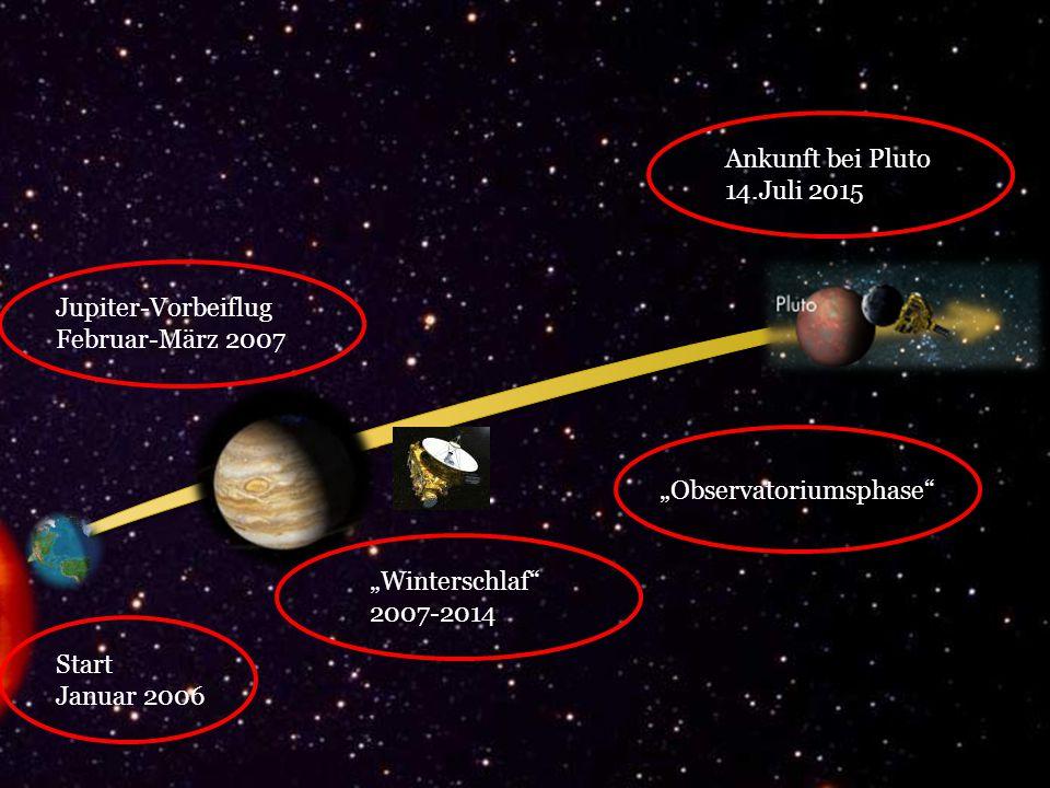 """Ankunft bei Pluto 14.Juli 2015. Jupiter-Vorbeiflug. Februar-März 2007. """"Observatoriumsphase """"Winterschlaf"""