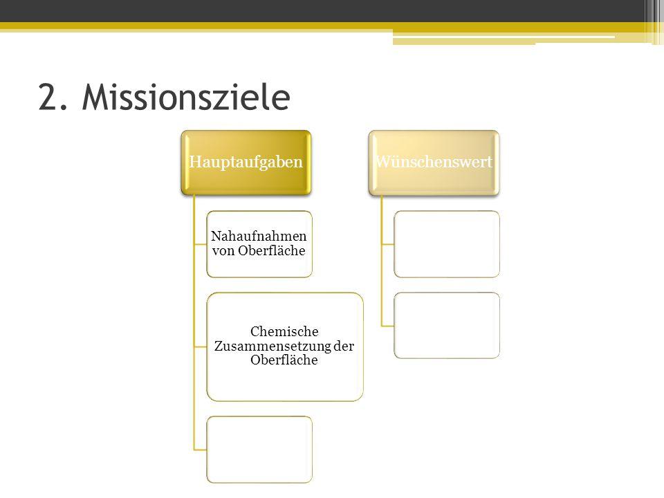 2. Missionsziele Hauptaufgaben Nahaufnahmen von Oberfläche