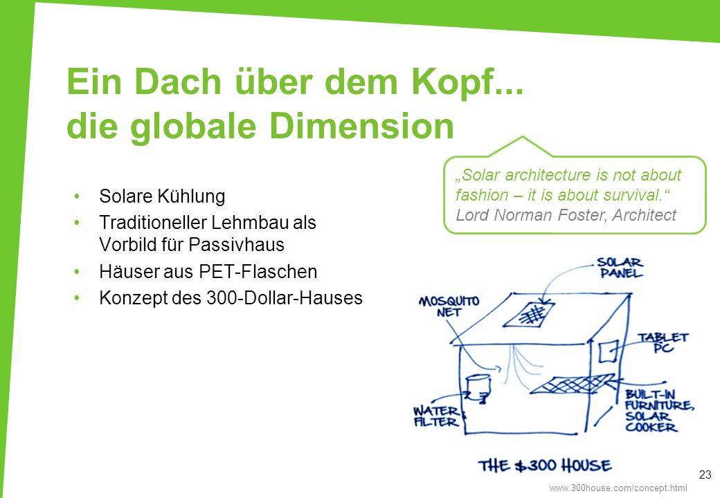 Ein Dach über dem Kopf... die globale Dimension
