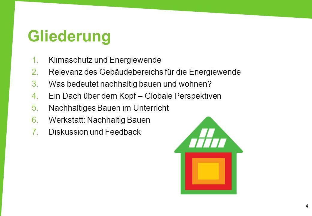 Gliederung Klimaschutz und Energiewende