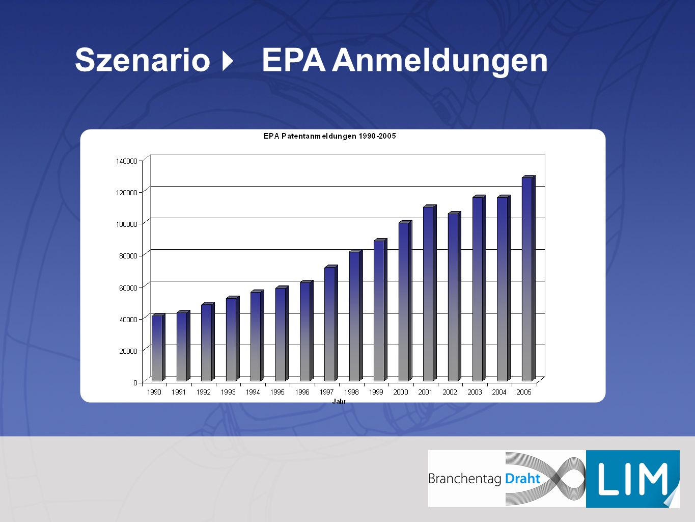 Szenario EPA Anmeldungen