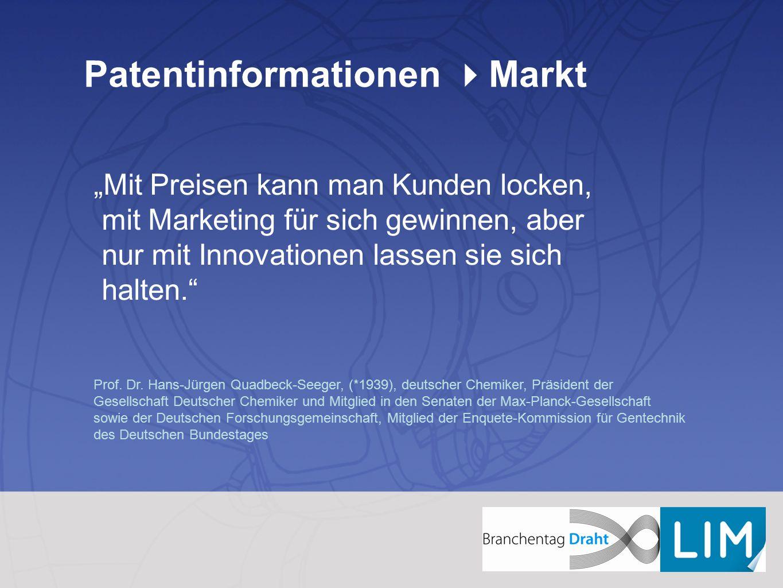 Patentinformationen Markt