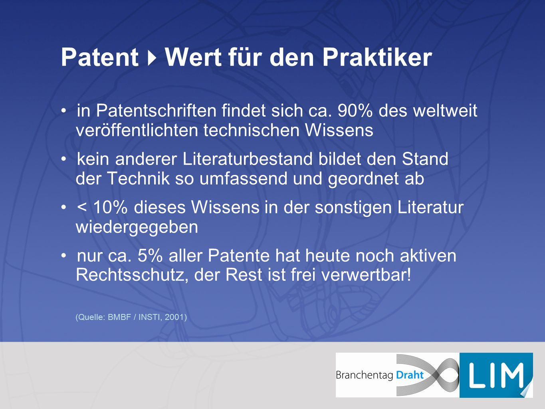 PatentWert für den Praktiker