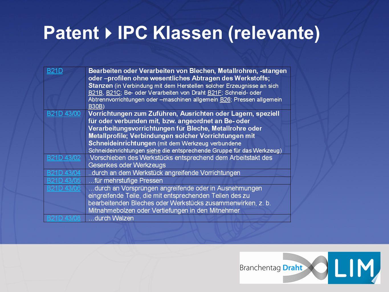 PatentIPC Klassen (relevante)
