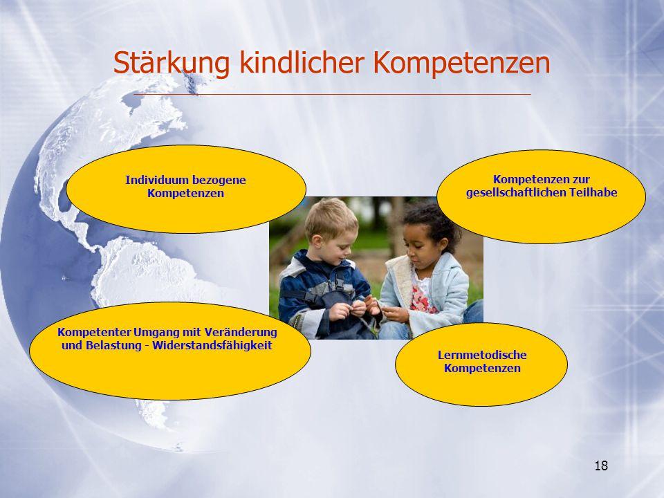 Stärkung kindlicher Kompetenzen