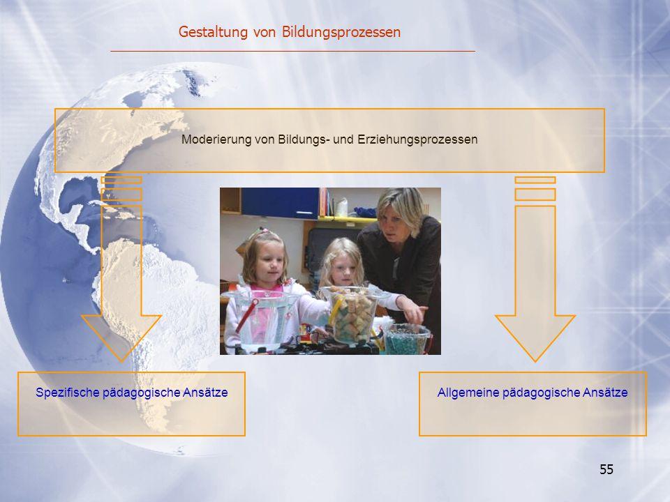 Gestaltung von Bildungsprozessen