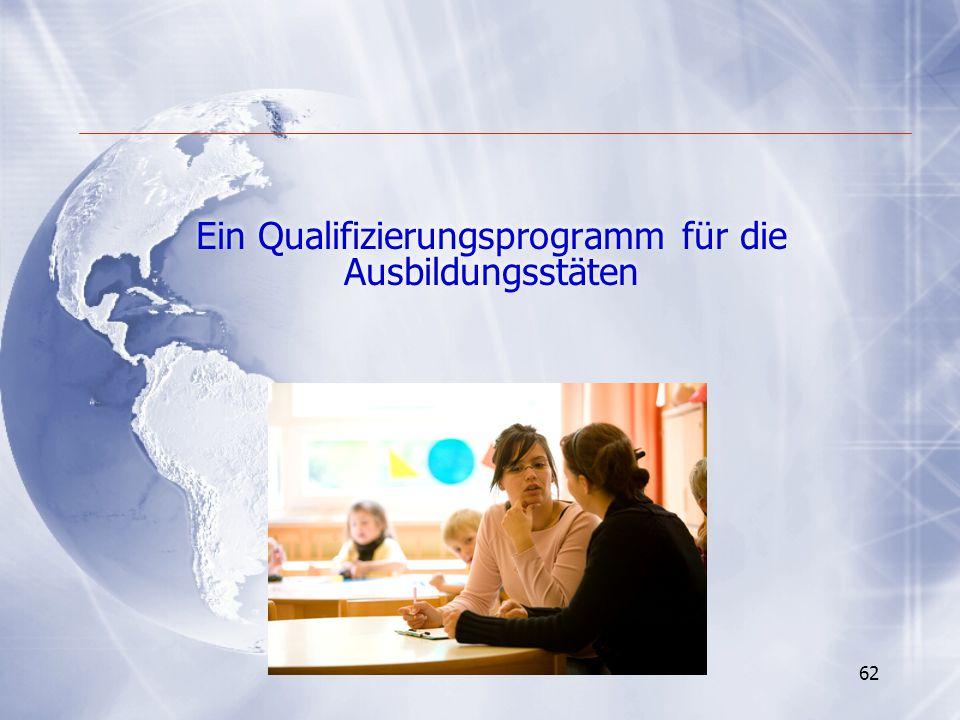 Ein Qualifizierungsprogramm für die Ausbildungsstäten