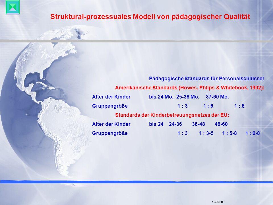 Struktural-prozessuales Modell von pädagogischer Qualität