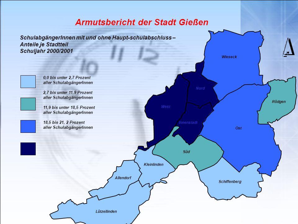 Armutsbericht der Stadt Gießen