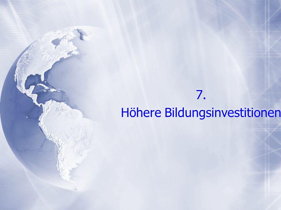 7. Höhere Bildungsinvestitionen