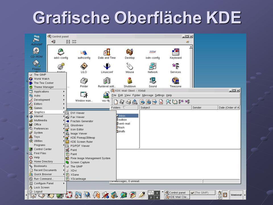 Grafische Oberfläche KDE