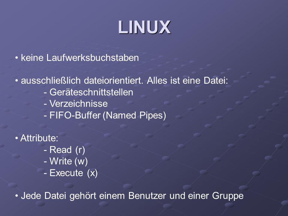 LINUX keine Laufwerksbuchstaben