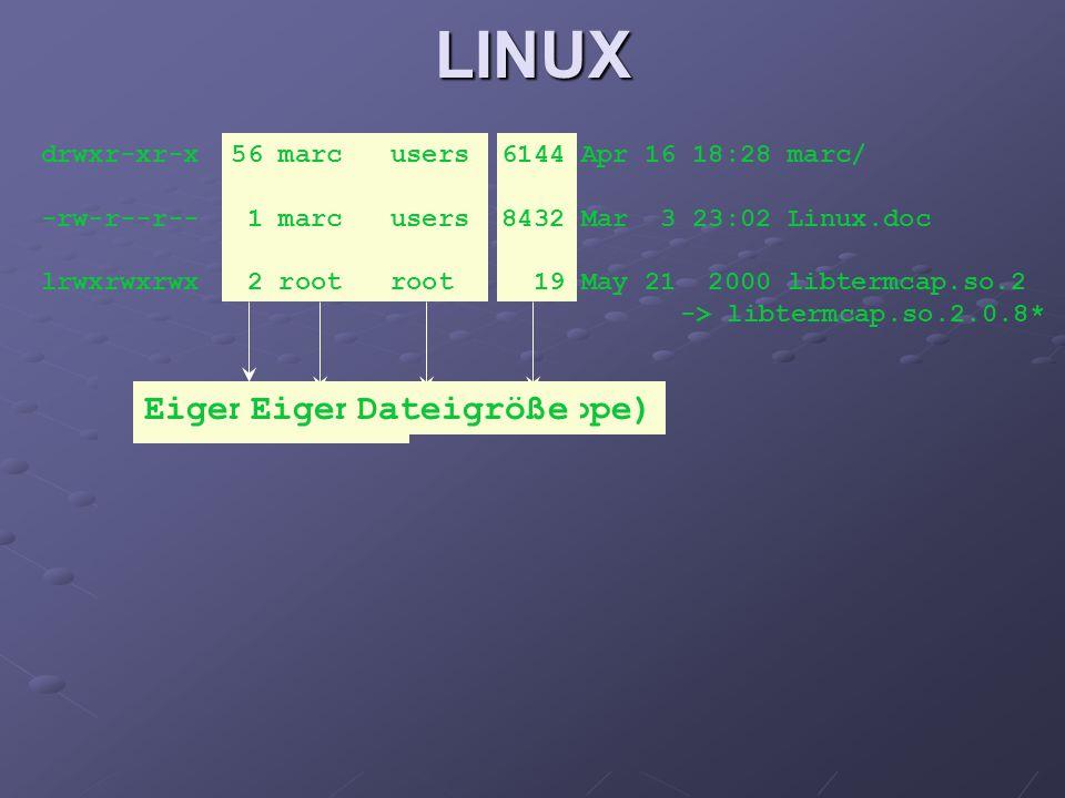 LINUX drwxrwxrwx Eigentümer (User) Link-Counter Eigentümer (Gruppe)