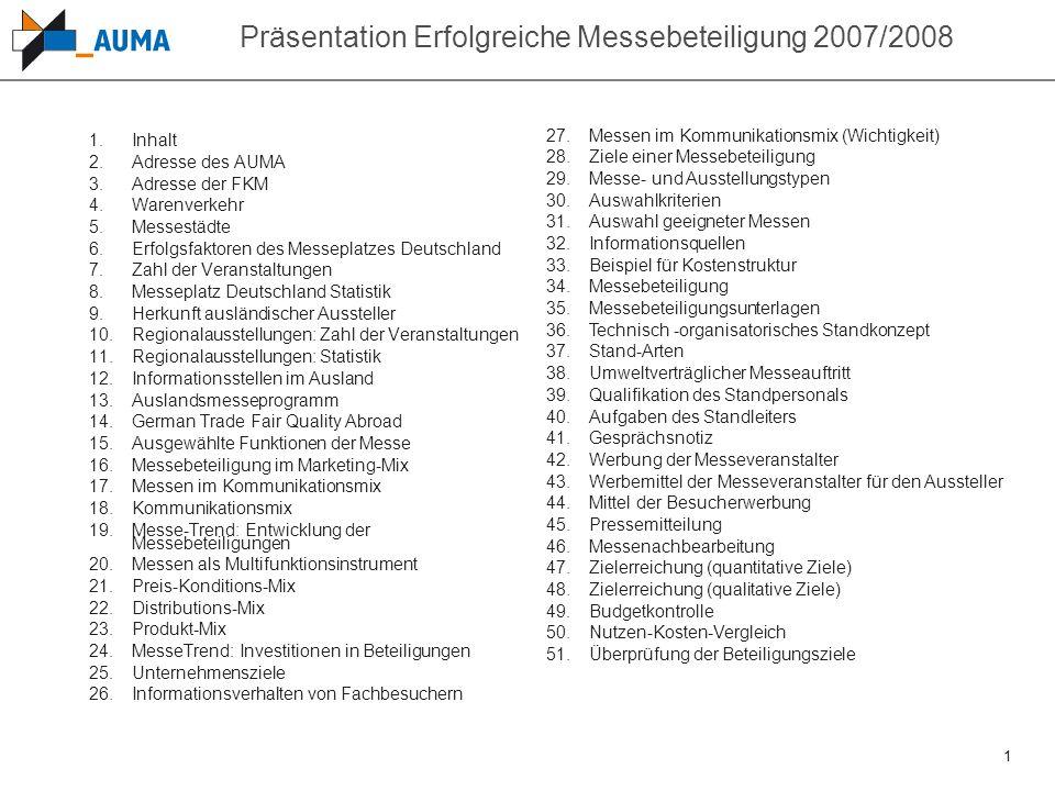 Präsentation Erfolgreiche Messebeteiligung 2007/2008