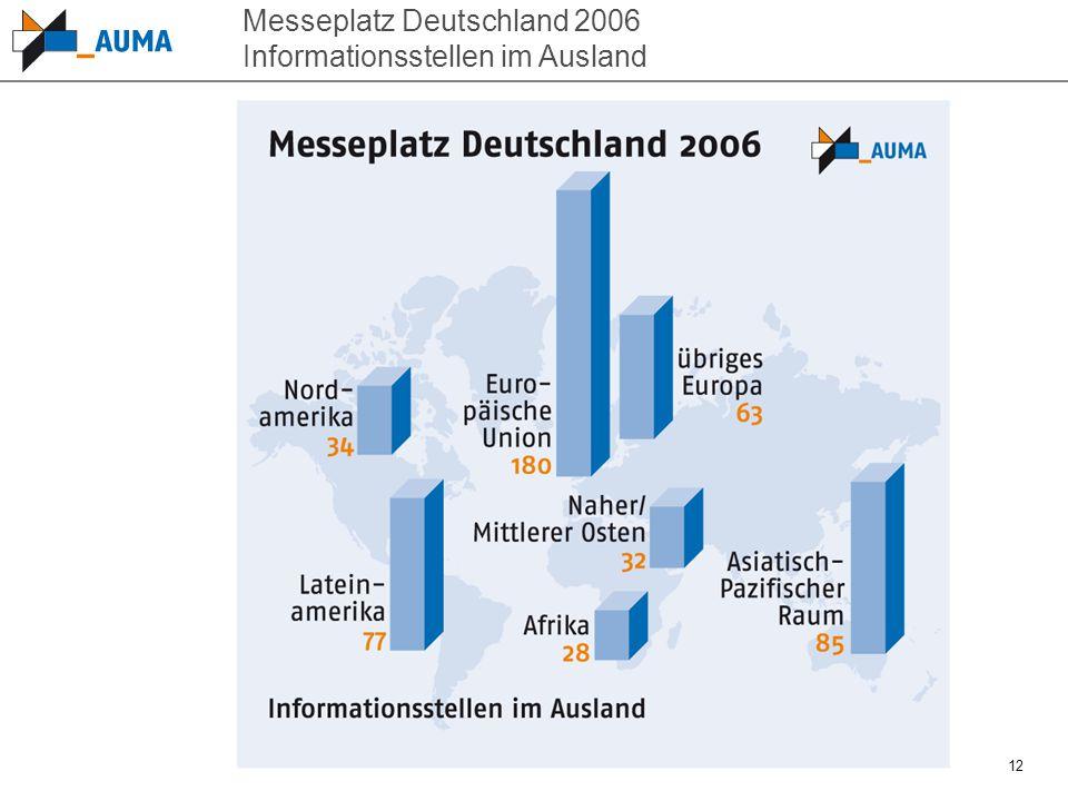 Messeplatz Deutschland 2006 Informationsstellen im Ausland
