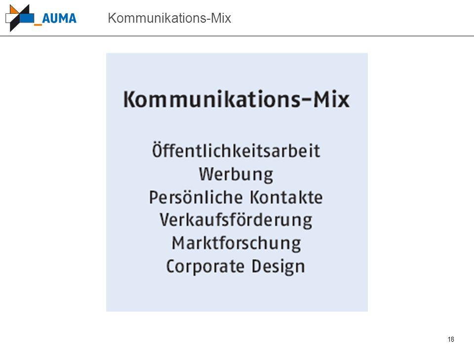 Kommunikations-Mix