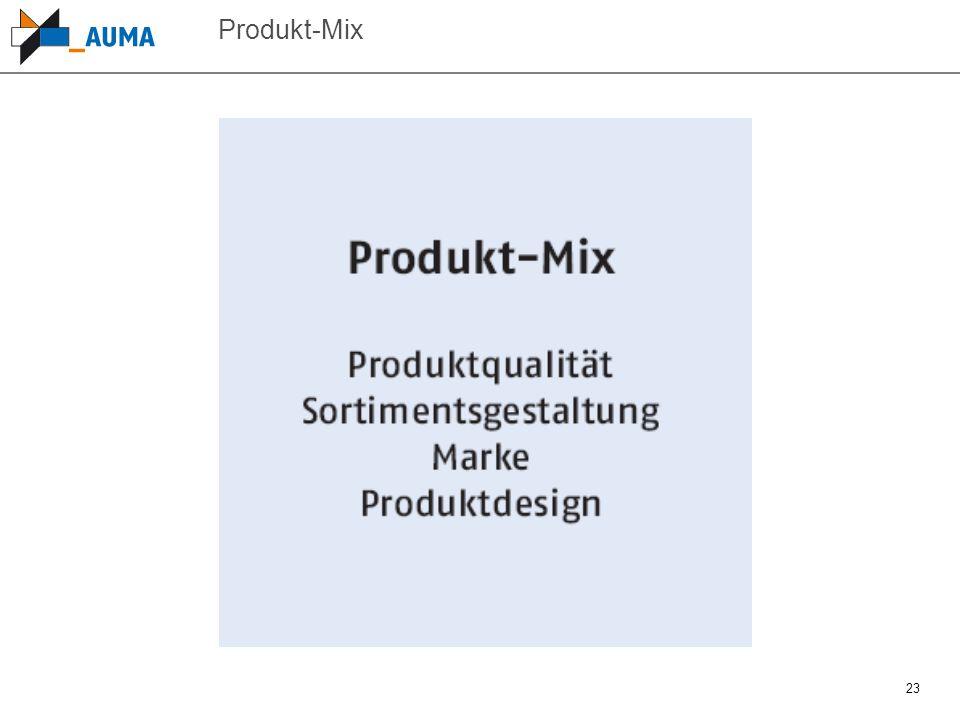 Produkt-Mix